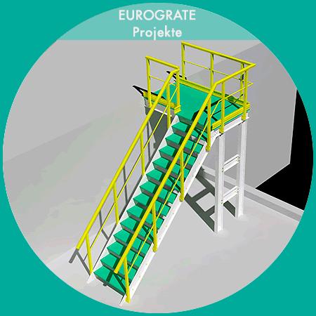 Technische Zeichnung von Steigleitern in 3D