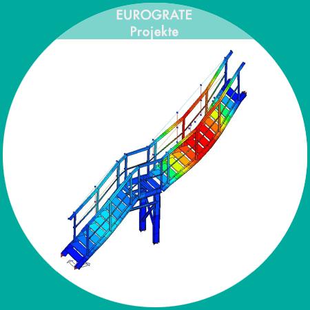 Konstruktion von Treppen mit Stufen und Stufenabdeckungen