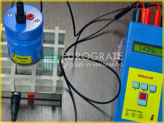 Testset zur Überprüfung der elektrischen Leitfähigkeit von Gitterrosten