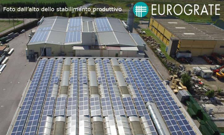 Eurograte Gitterroste - Nachhaltigkeit der GFK-Produkte